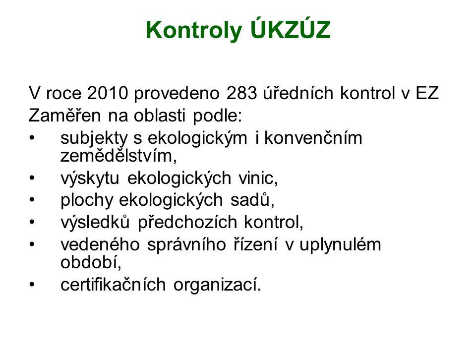 Kontroly ÚKZÚZ V roce 2010 provedeno 283 úředních kontrol v EZ Zaměřen na oblasti podle: subjekty s ekologickým i konvenčním zemědělstvím, výskytu eko