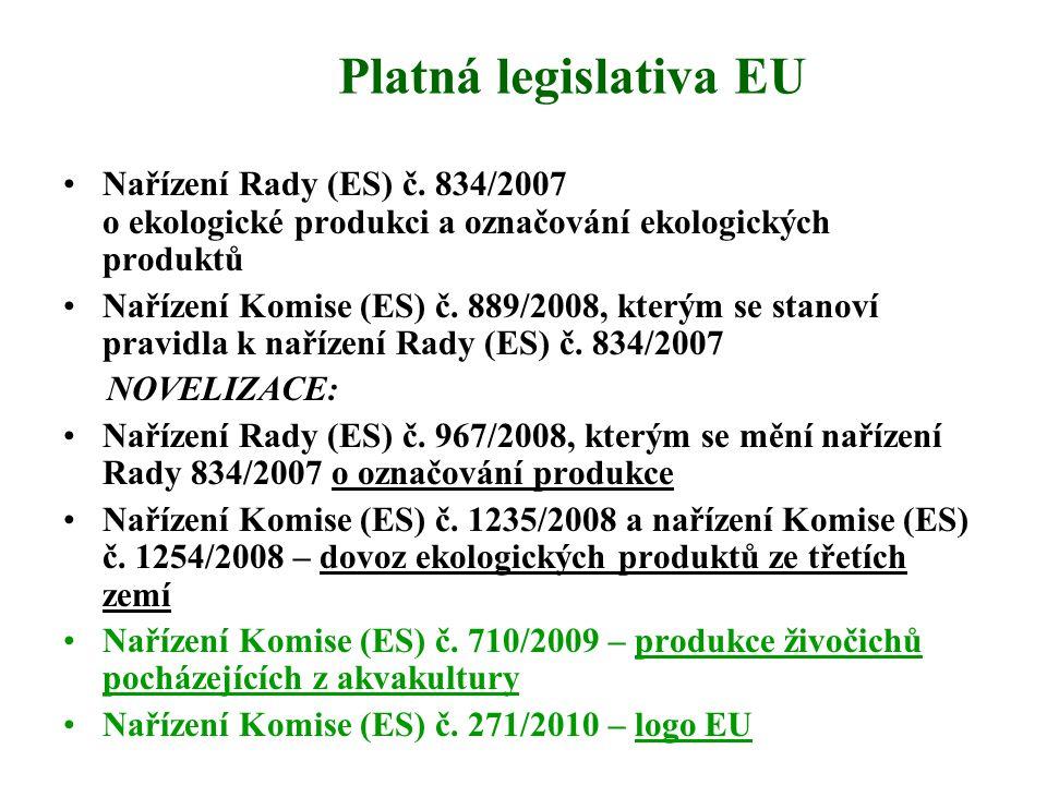 Platná legislativa EU Nařízení Rady (ES) č. 834/2007 o ekologické produkci a označování ekologických produktů Nařízení Komise (ES) č. 889/2008, kterým