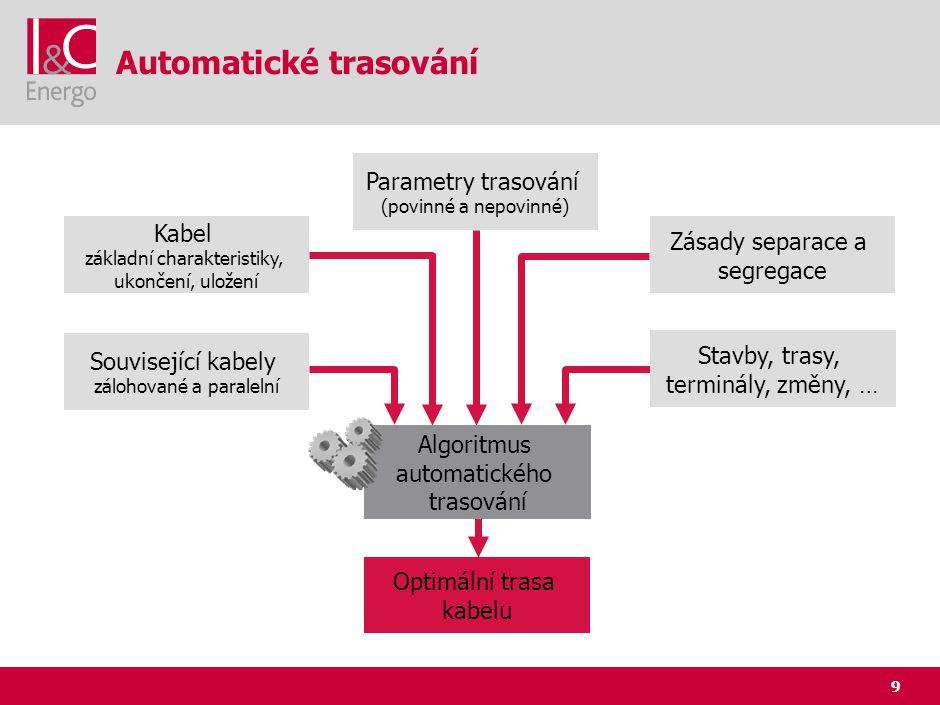 9 Automatické trasování Optimální trasa kabelu Algoritmus automatického trasování Kabel základní charakteristiky, ukončení, uložení Stavby, trasy, ter