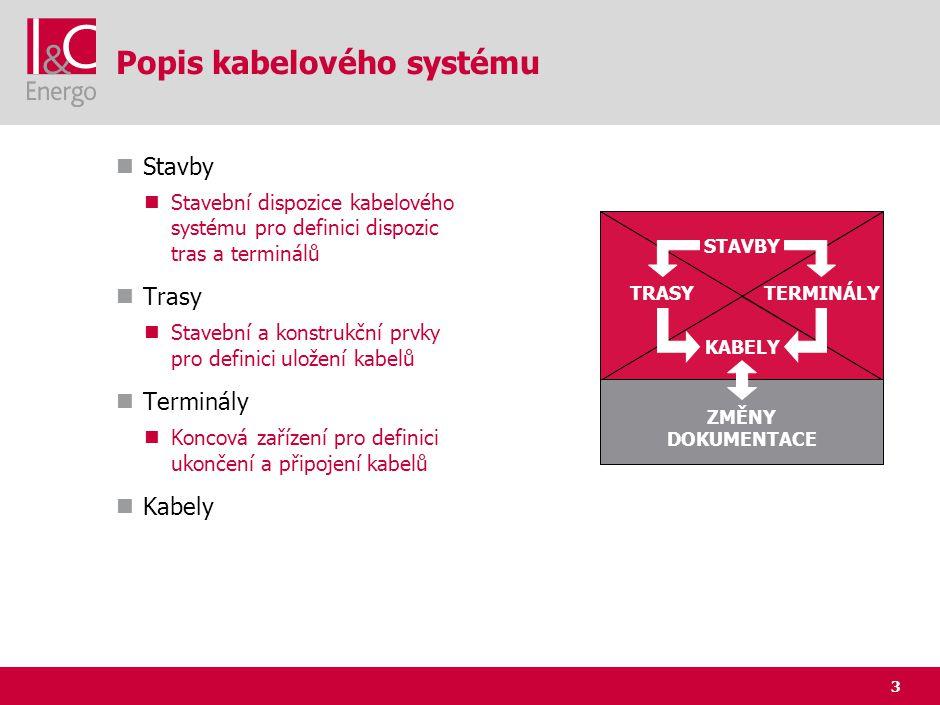 3 Popis kabelového systému Stavby Stavební dispozice kabelového systému pro definici dispozic tras a terminálů Trasy Stavební a konstrukční prvky pro