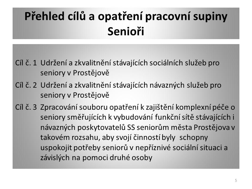 Přehled cílů a opatření pracovní supiny Senioři Cíl č. 1Udržení a zkvalitnění stávajících sociálních služeb pro seniory v Prostějově Cíl č. 2Udržení a