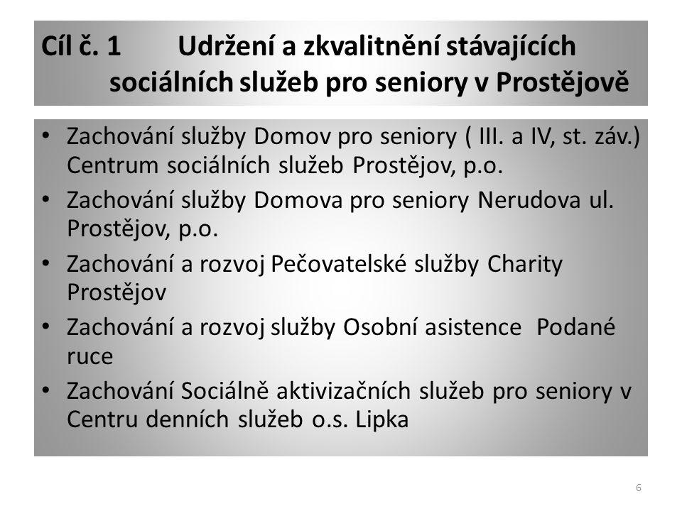 Cíl č. 1 Udržení a zkvalitnění stávajících sociálních služeb pro seniory v Prostějově Zachování služby Domov pro seniory ( III. a IV, st. záv.) Centru