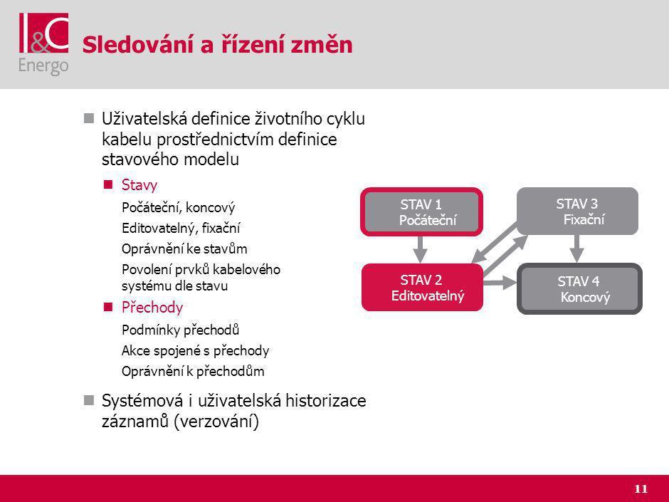 11 Sledování a řízení změn Uživatelská definice životního cyklu kabelu prostřednictvím definice stavového modelu Stavy Počáteční, koncový Editovatelný, fixační Oprávnění ke stavům Povolení prvků kabelového systému dle stavu Přechody Podmínky přechodů Akce spojené s přechody Oprávnění k přechodům Systémová i uživatelská historizace záznamů (verzování) STAV 1 Počáteční STAV 2 Editovatelný STAV 3 Fixační STAV 4 Koncový