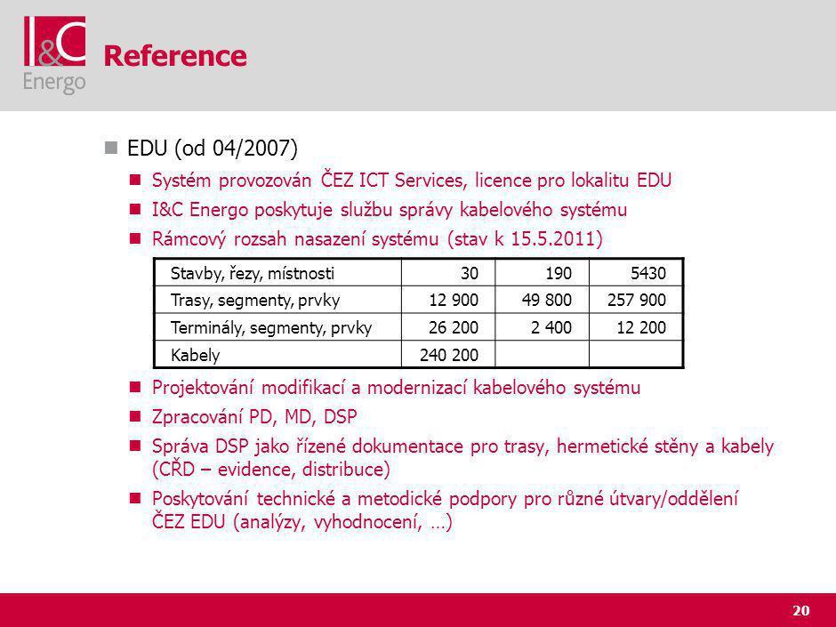 20 Reference EDU (od 04/2007) Systém provozován ČEZ ICT Services, licence pro lokalitu EDU I&C Energo poskytuje službu správy kabelového systému Rámcový rozsah nasazení systému (stav k 15.5.2011) Projektování modifikací a modernizací kabelového systému Zpracování PD, MD, DSP Správa DSP jako řízené dokumentace pro trasy, hermetické stěny a kabely (CŘD – evidence, distribuce) Poskytování technické a metodické podpory pro různé útvary/oddělení ČEZ EDU (analýzy, vyhodnocení, …) Stavby, řezy, místnosti301905430 Trasy, segmenty, prvky12 90049 800257 900 Terminály, segmenty, prvky26 2002 40012 200 Kabely240 200