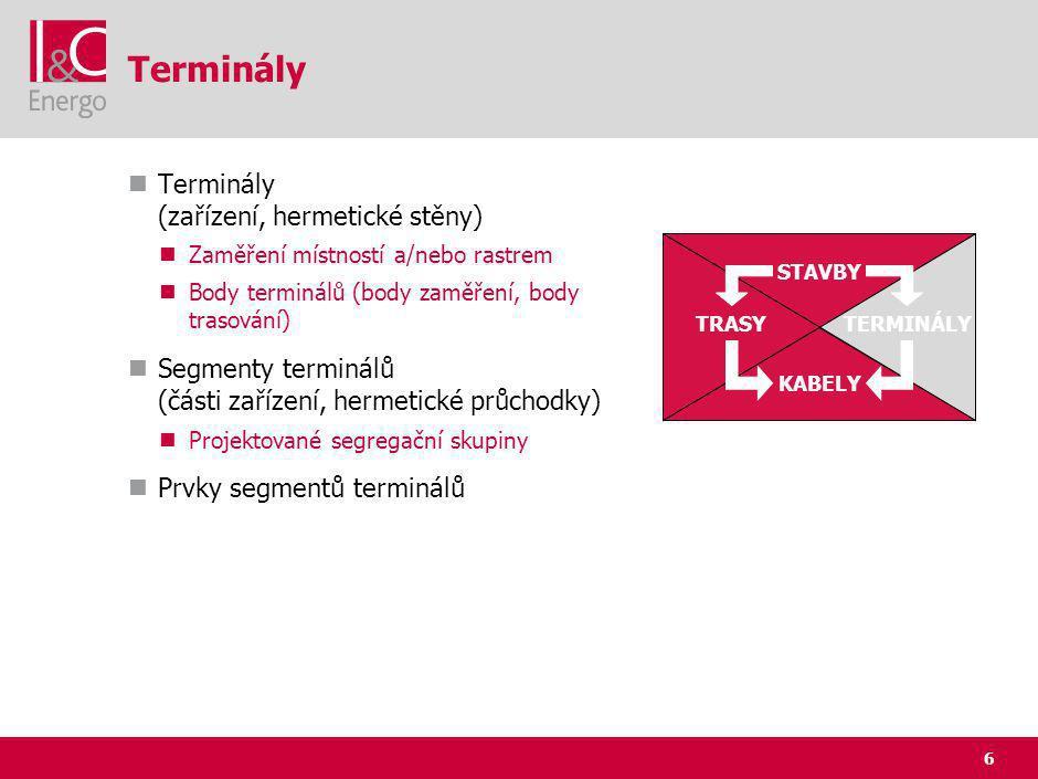 6 Terminály Terminály (zařízení, hermetické stěny) Zaměření místností a/nebo rastrem Body terminálů (body zaměření, body trasování) Segmenty terminálů (části zařízení, hermetické průchodky) Projektované segregační skupiny Prvky segmentů terminálů STAVBY TRASYTERMINÁLY KABELY