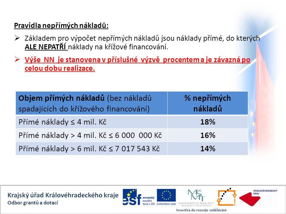 Pravidla nepřímých nákladů:  Základem pro výpočet nepřímých nákladů jsou náklady přímé, do kterých ALE NEPATŘÍ náklady na křížové financování.