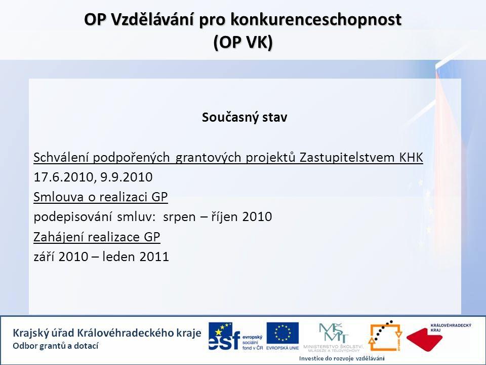 OP Vzdělávání pro konkurenceschopnost (OP VK) Současný stav Schválení podpořených grantových projektů Zastupitelstvem KHK 17.6.2010, 9.9.2010 Smlouva