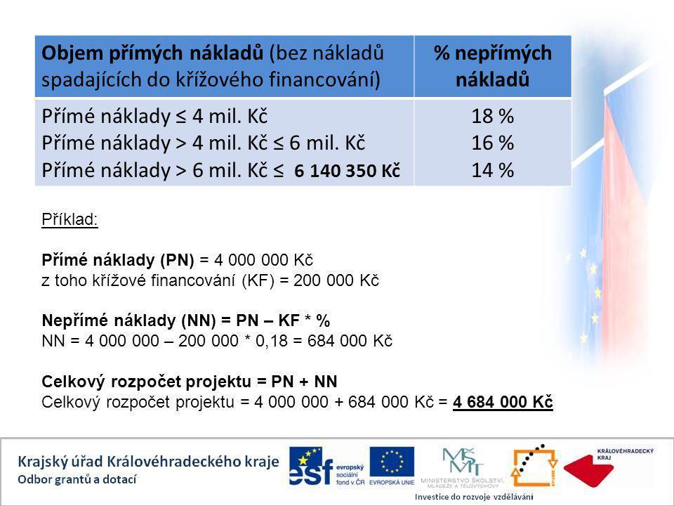 Objem přímých nákladů (bez nákladů spadajících do křížového financování) % nepřímých nákladů Přímé náklady ≤ 4 mil.