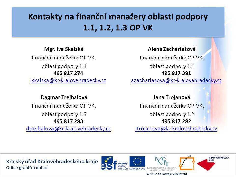 Kontakty na finanční manažery oblasti podpory 1.1, 1.2, 1.3 OP VK Mgr.