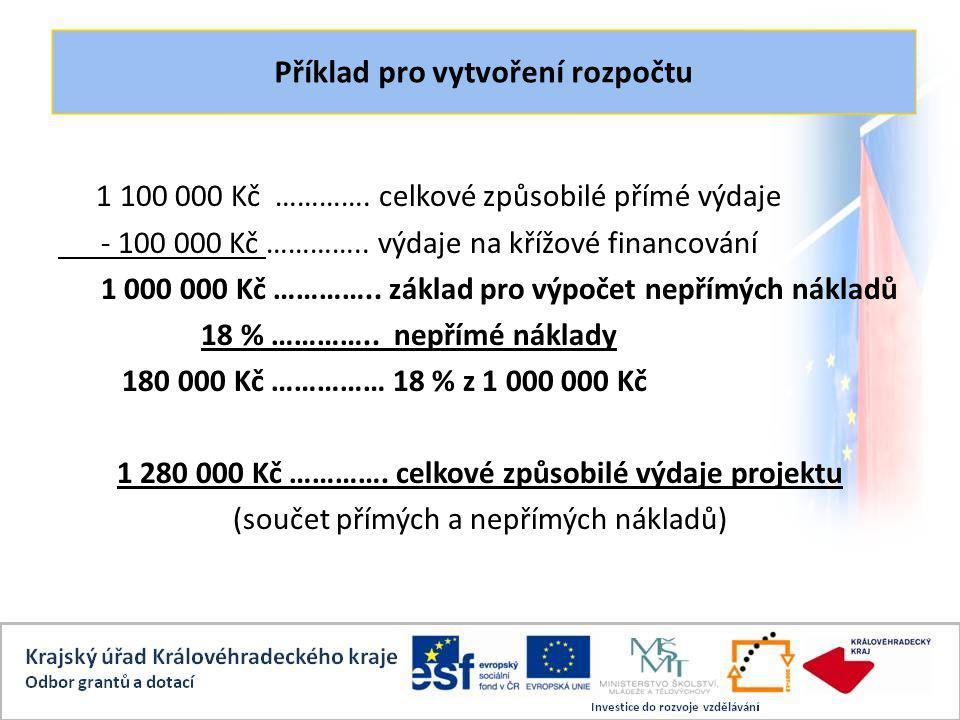 Příklad pro vytvoření rozpočtu 1 100 000 Kč ………….