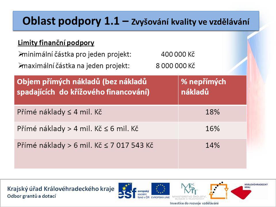 2. Nepřímé náklady Limity finanční podpory  minimální částka pro jeden projekt: 400 000 Kč  maximální částka na jeden projekt:8 000 000 Kč Objem pří