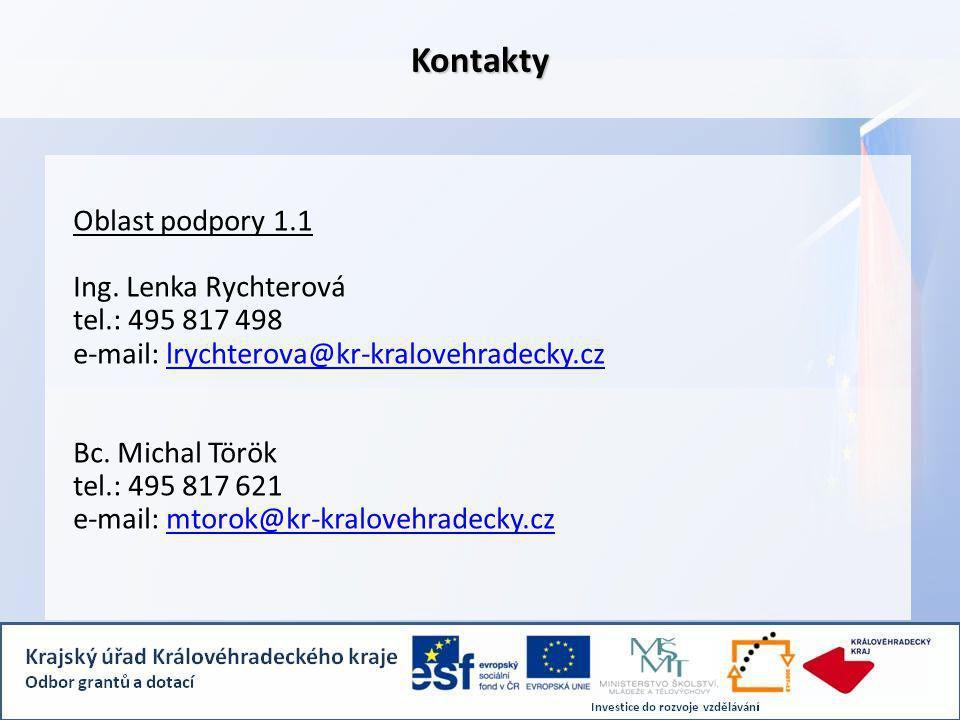 Kontakty Oblast podpory 1.1 Ing.