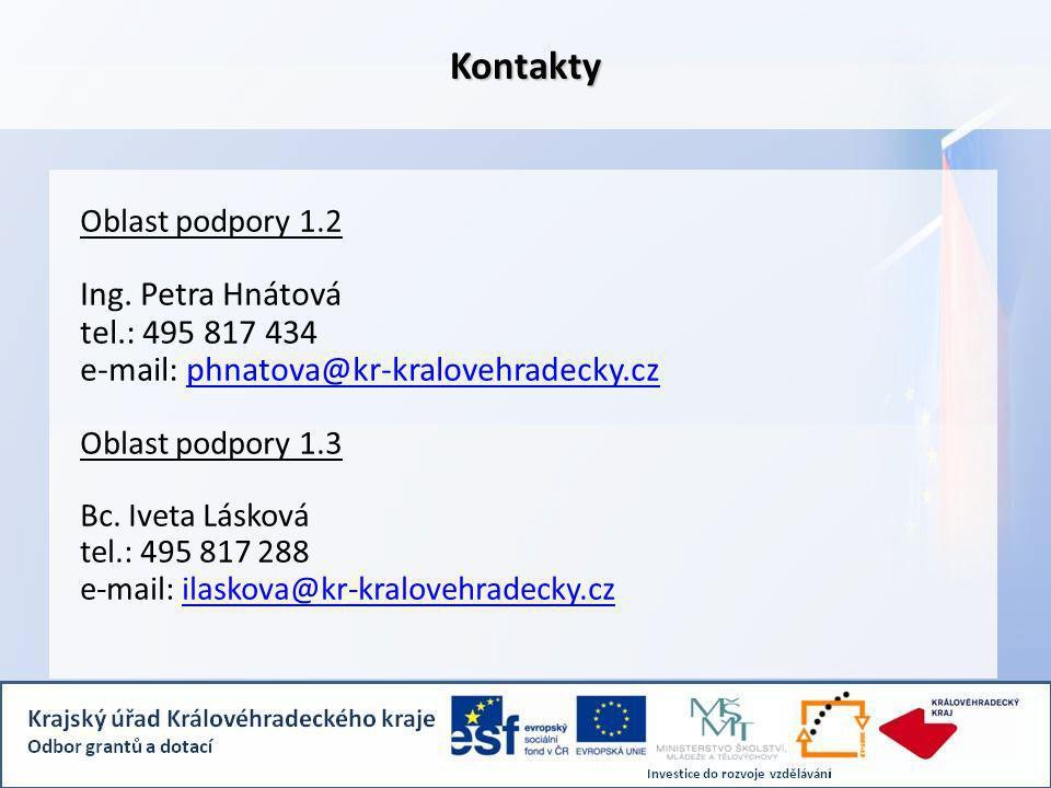 Kontakty Oblast podpory 1.2 Ing.