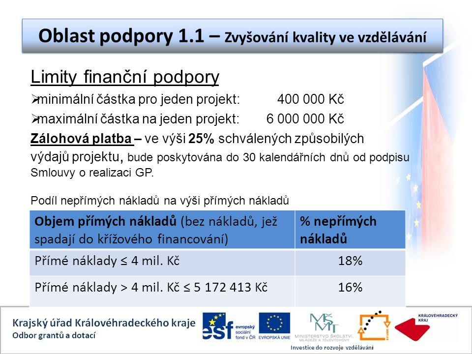 Oblast podpory 1.2 – Rovné příležitosti dětí a žáků včetně dětí a žáků se speciálními vzdělávacími potřebami Limity finanční podpory  minimální částka pro jeden projekt: 400 000 Kč  maximální částka na jeden projekt:4 000 000 Kč Zálohová platba – ve výši 25% schválených způsobilých výdajů projektu, bude poskytována do 30 kalendářních dnů od podpisu Smlouvy o realizaci GP.