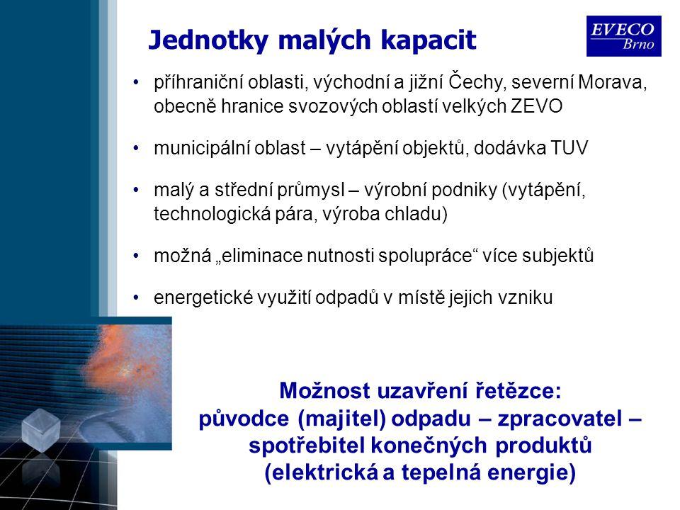 Možnost uzavření řetězce: původce (majitel) odpadu – zpracovatel – spotřebitel konečných produktů (elektrická a tepelná energie) Jednotky malých kapac