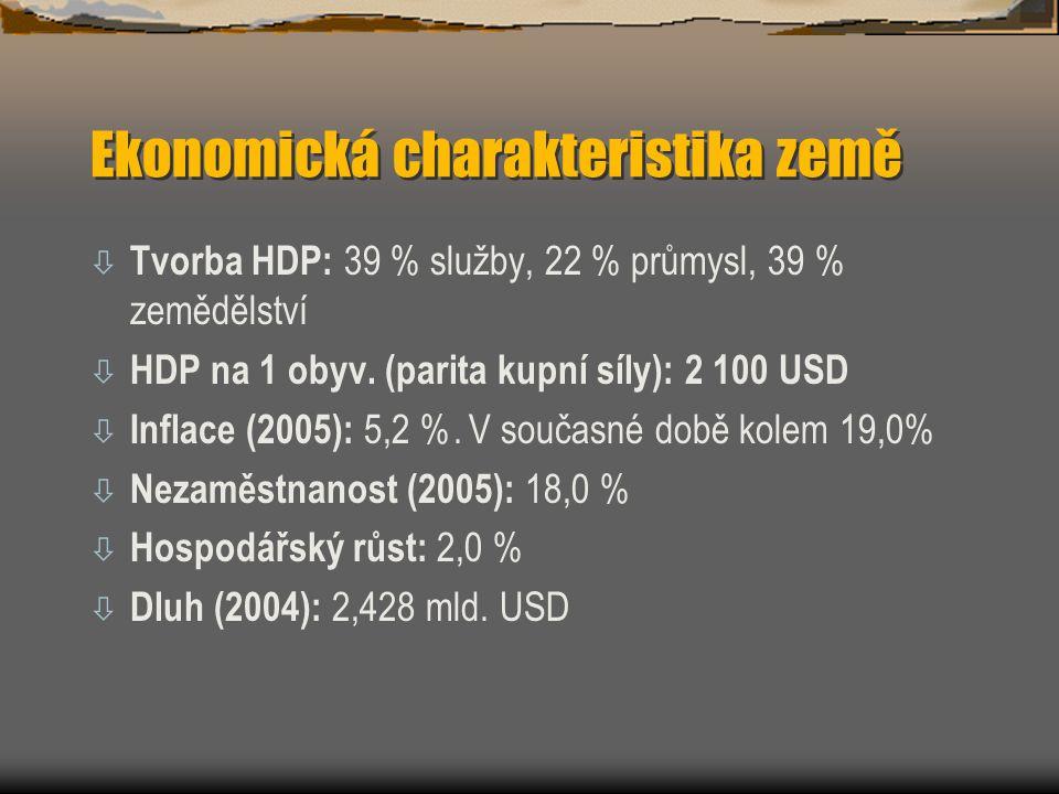 Ekonomická charakteristika země ò Tvorba HDP: 39 % služby, 22 % průmysl, 39 % zemědělství ò HDP na 1 obyv. (parita kupní síly): 2 100 USD ò Inflace (2