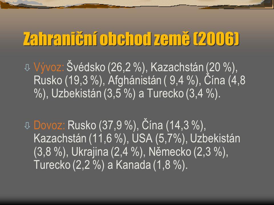 Zahraniční obchod země (2006) ò Vývoz: Švédsko (26,2 %), Kazachstán (20 %), Rusko (19,3 %), Afghánistán ( 9,4 %), Čína (4,8 %), Uzbekistán (3,5 %) a T