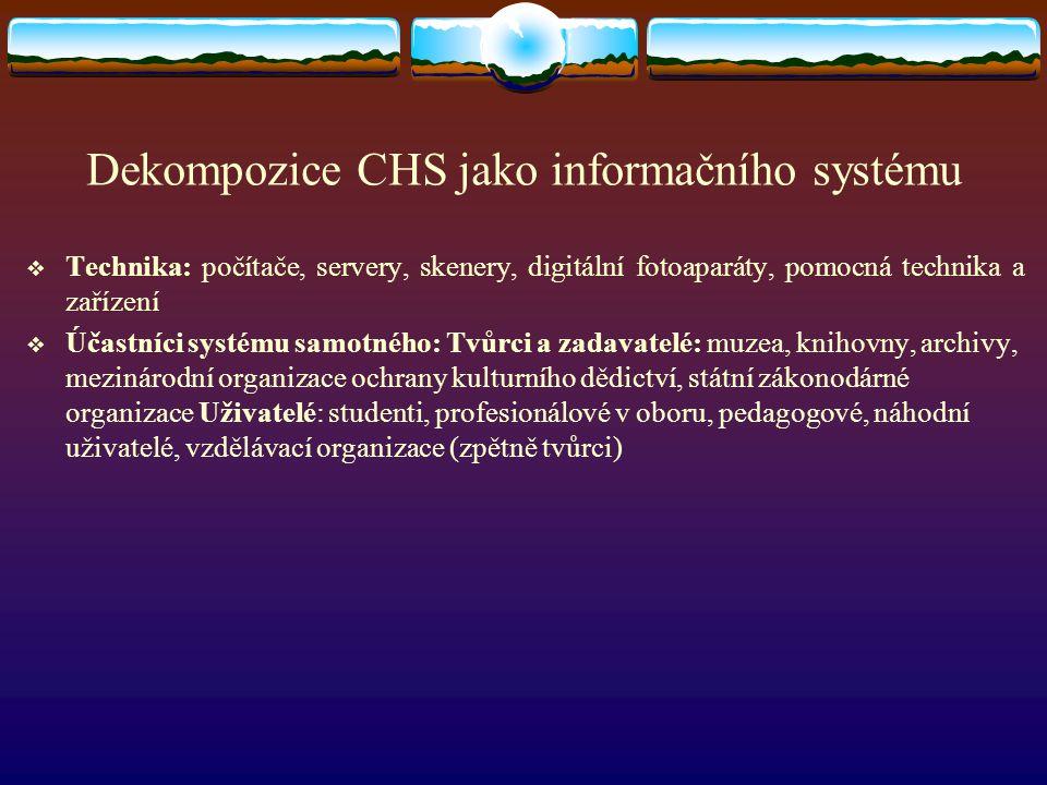 Dekompozice CHS jako informačního systému  Technika: počítače, servery, skenery, digitální fotoaparáty, pomocná technika a zařízení  Účastníci systé