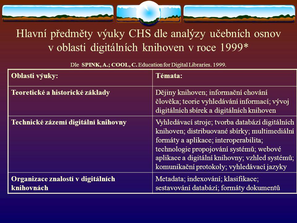 Hlavní předměty výuky CHS dle analýzy učebních osnov v oblasti digitálních knihoven v roce 1999* Dle SPINK, A.; COOL, C. Education for Digital Librari