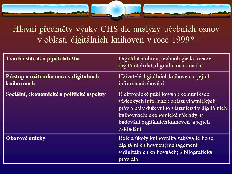 Hlavní předměty výuky CHS dle analýzy učebních osnov v oblasti digitálních knihoven v roce 1999* Tvorba sbírek a jejich údržbaDigitální archivy; techn