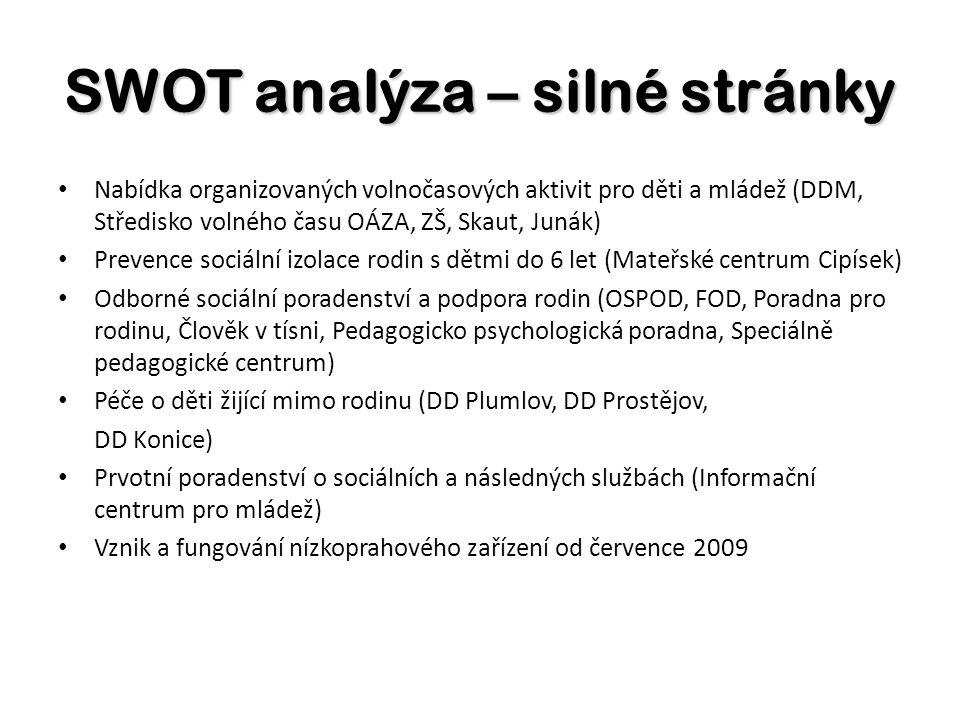 SWOT analýza – silné stránky Nabídka organizovaných volnočasových aktivit pro děti a mládež (DDM, Středisko volného času OÁZA, ZŠ, Skaut, Junák) Preve