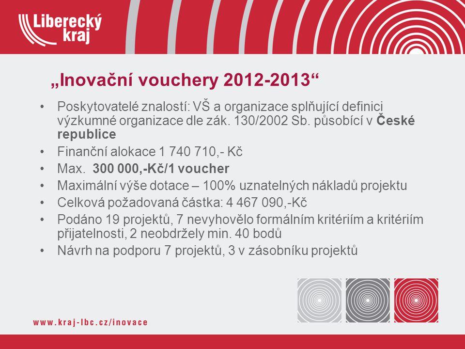 """""""Inovační vouchery 2012-2013 Poskytovatelé znalostí: VŠ a organizace splňující definici výzkumné organizace dle zák."""