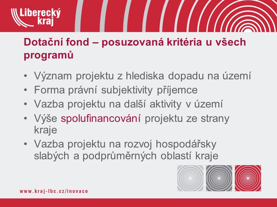 Dotační fond – posuzovaná kritéria u všech programů Význam projektu z hlediska dopadu na území Forma právní subjektivity příjemce Vazba projektu na další aktivity v území Výše spolufinancování projektu ze strany kraje Vazba projektu na rozvoj hospodářsky slabých a podprůměrných oblastí kraje