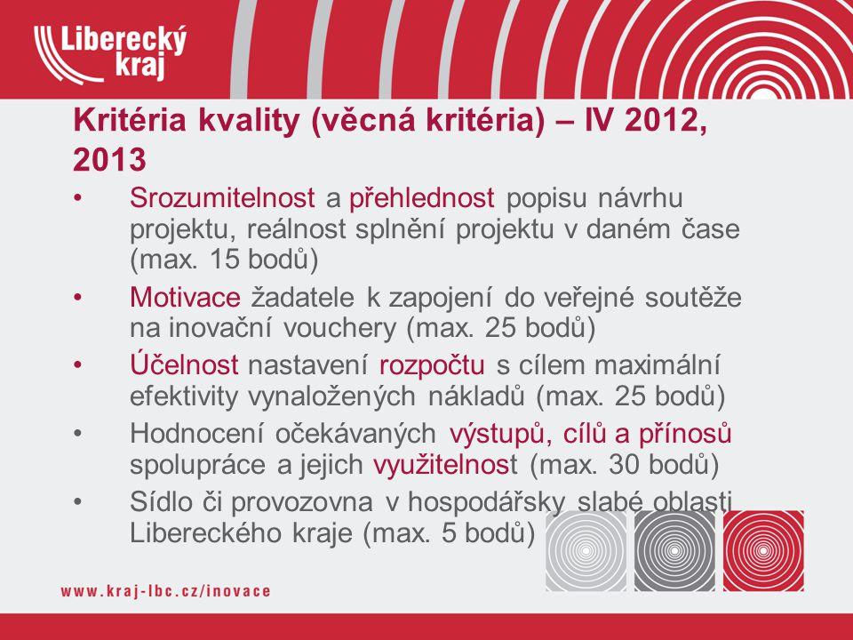 Kritéria kvality (věcná kritéria) – IV 2012, 2013 Srozumitelnost a přehlednost popisu návrhu projektu, reálnost splnění projektu v daném čase (max.