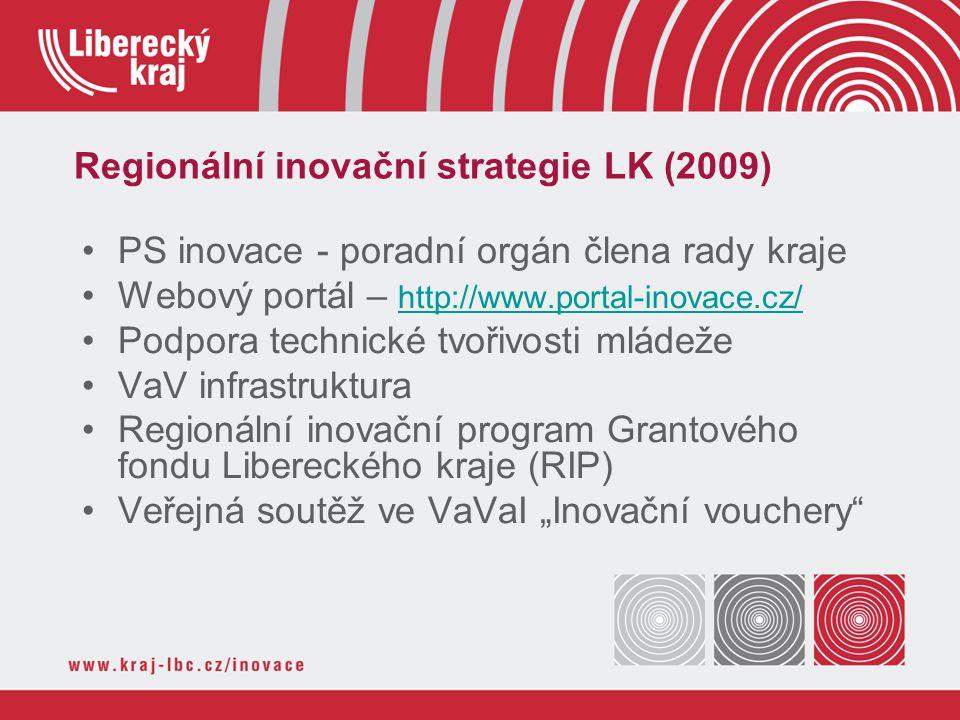 """PS inovace - poradní orgán člena rady kraje Webový portál – http://www.portal-inovace.cz/ http://www.portal-inovace.cz/ Podpora technické tvořivosti mládeže VaV infrastruktura Regionální inovační program Grantového fondu Libereckého kraje (RIP) Veřejná soutěž ve VaVaI """"Inovační vouchery Regionální inovační strategie LK (2009)"""