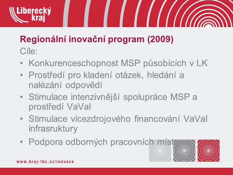 Regionální inovační program (2009) Cíle: Konkurenceschopnost MSP působících v LK Prostředí pro kladení otázek, hledání a nalézání odpovědí Stimulace intenzivnější spolupráce MSP a prostředí VaVaI Stimulace vícezdrojového financování VaVaI infrasruktury Podpora odborných pracovních míst