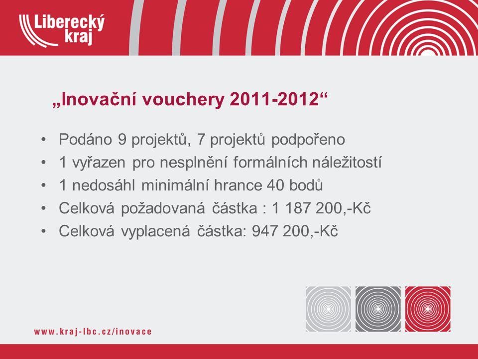 """""""Inovační vouchery 2011-2012 Podáno 9 projektů, 7 projektů podpořeno 1 vyřazen pro nesplnění formálních náležitostí 1 nedosáhl minimální hrance 40 bodů Celková požadovaná částka : 1 187 200,-Kč Celková vyplacená částka: 947 200,-Kč"""