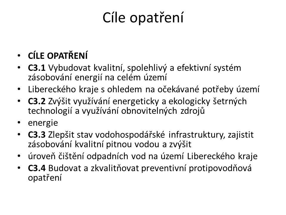 Cíle opatření CÍLE OPATŘENÍ C3.1 Vybudovat kvalitní, spolehlivý a efektivní systém zásobování energií na celém území Libereckého kraje s ohledem na očekávané potřeby území C3.2 Zvýšit využívání energeticky a ekologicky šetrných technologií a využívání obnovitelných zdrojů energie C3.3 Zlepšit stav vodohospodářské infrastruktury, zajistit zásobování kvalitní pitnou vodou a zvýšit úroveň čištění odpadních vod na území Libereckého kraje C3.4 Budovat a zkvalitňovat preventivní protipovodňová opatření