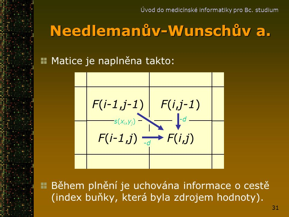 Úvod do medicínské informatiky pro Bc. studium 31 Needlemanův-Wunschův a. Matice je naplněna takto: Během plnění je uchována informace o cestě (index