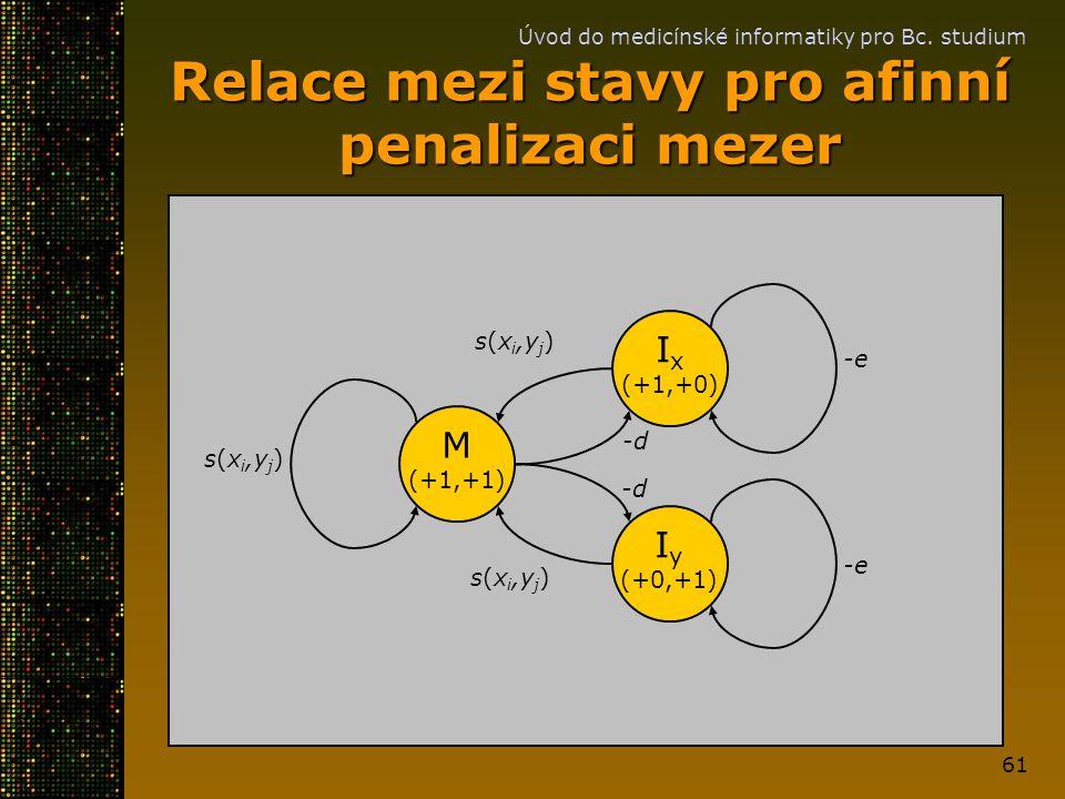 Úvod do medicínské informatiky pro Bc. studium 61 Relace mezi stavy pro afinní penalizaci mezer s(x i,y j ) M (+1,+1) I y (+0,+1) I x (+1,+0) s(x i,y
