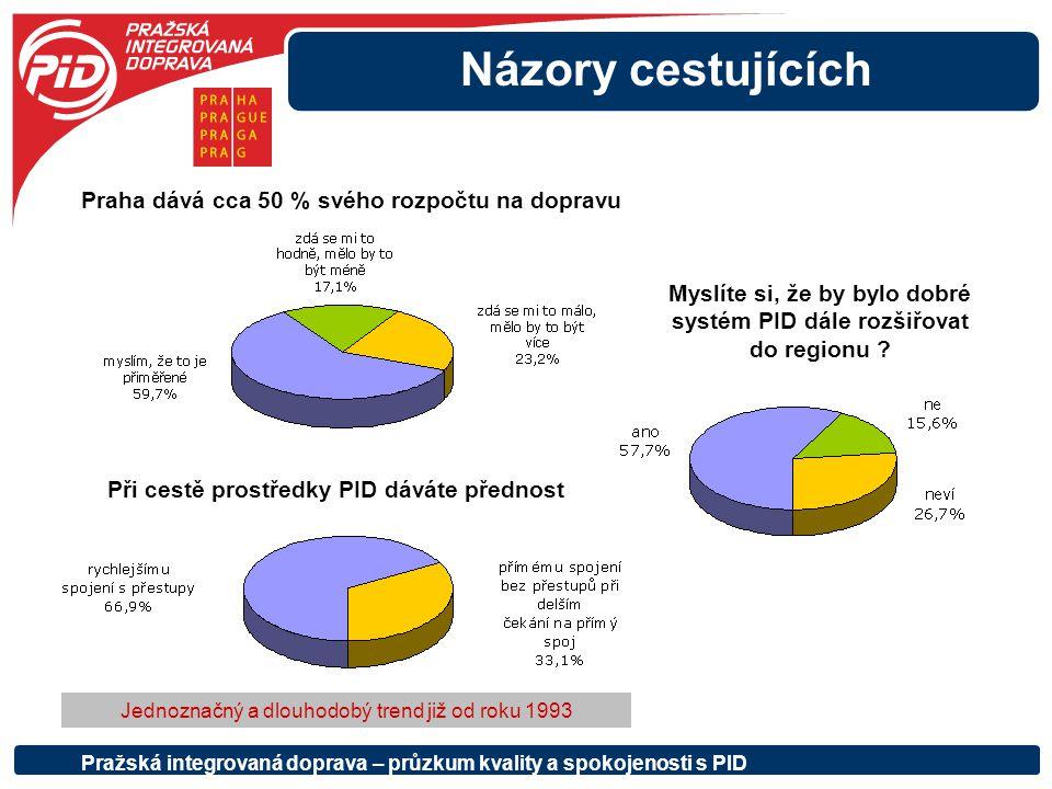Názory cestujících Praha dává cca 50 % svého rozpočtu na dopravu Při cestě prostředky PID dáváte přednost Myslíte si, že by bylo dobré systém PID dále
