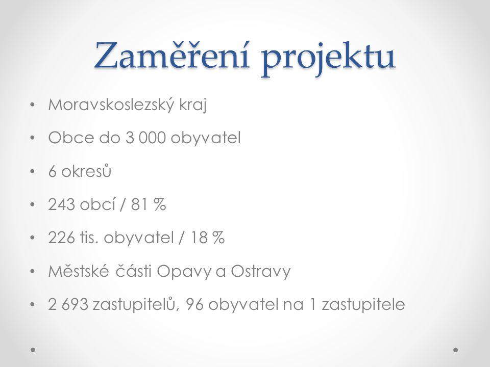 Zaměření projektu Moravskoslezský kraj Obce do 3 000 obyvatel 6 okresů 243 obcí / 81 % 226 tis.