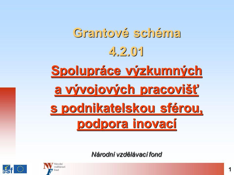 1 Grantové schéma 4.2.01 Spolupráce výzkumných a vývojových pracovišť s podnikatelskou sférou, podpora inovací Národní vzdělávací fond