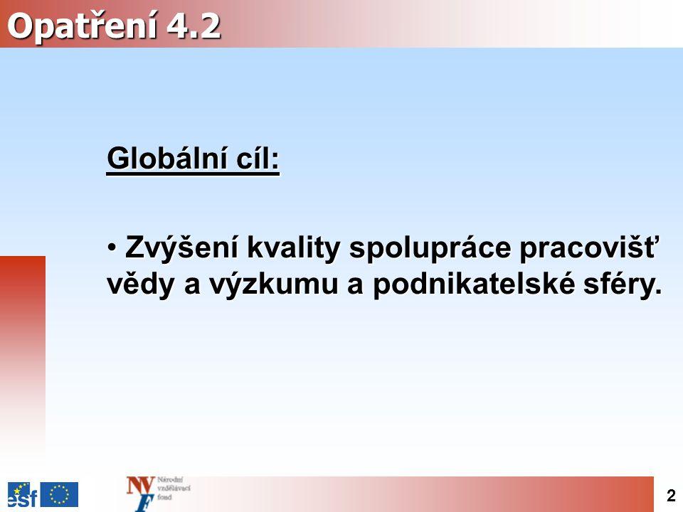 2 Opatření 4.2 Globální cíl: Zvýšení kvality spolupráce pracovišť vědy a výzkumu a podnikatelské sféry.