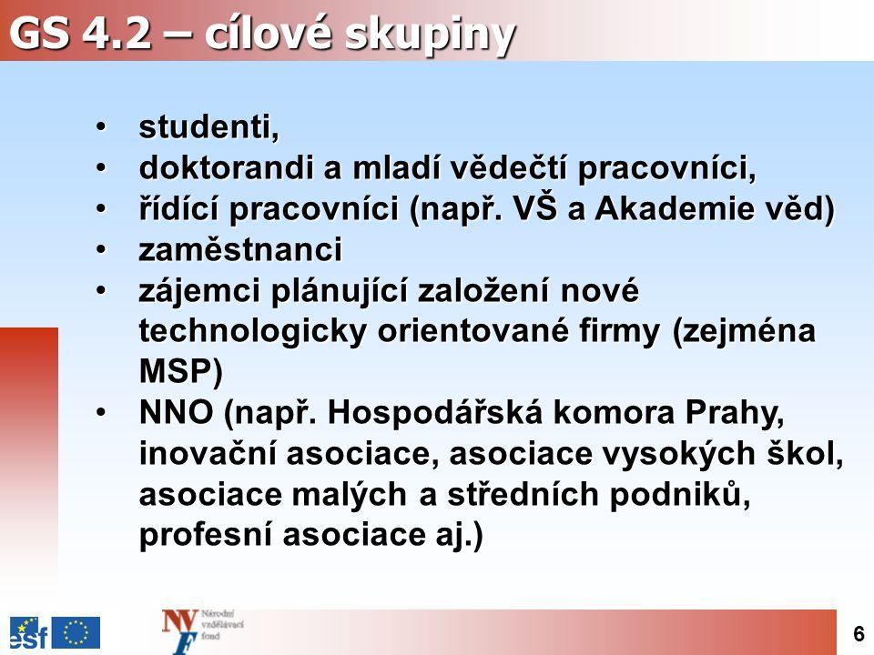 6 GS 4.2 – cílové skupiny studenti,studenti, doktorandi a mladí vědečtí pracovníci,doktorandi a mladí vědečtí pracovníci, řídící pracovníci (např.