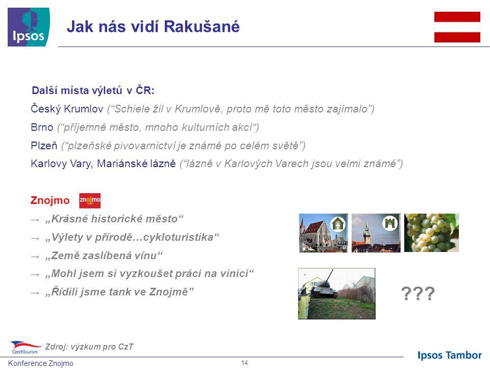 """Konference Znojmo 14 Jak nás vidí Rakušané Další místa výletů v ČR: Český Krumlov (""""Schiele žil v Krumlově, proto mě toto město zajímalo"""") Brno (""""příj"""