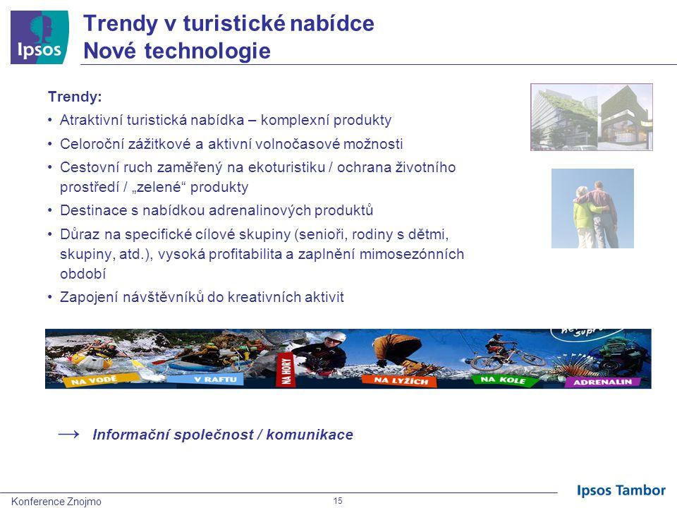 """Konference Znojmo 15 Trendy v turistické nabídce Nové technologie Trendy: Atraktivní turistická nabídka – komplexní produkty Celoroční zážitkové a aktivní volnočasové možnosti Cestovní ruch zaměřený na ekoturistiku / ochrana životního prostředí / """"zelené produkty Destinace s nabídkou adrenalinových produktů Důraz na specifické cílové skupiny (senioři, rodiny s dětmi, skupiny, atd.), vysoká profitabilita a zaplnění mimosezónních období Zapojení návštěvníků do kreativních aktivit → Informační společnost / komunikace"""