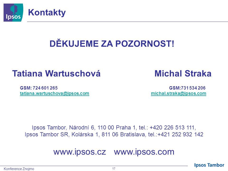 Konference Znojmo 17 Kontakty DĚKUJEME ZA POZORNOST! Ipsos Tambor, Národní 6, 110 00 Praha 1, tel.: +420 226 513 111, Ipsos Tambor SR, Kolárska 1, 811