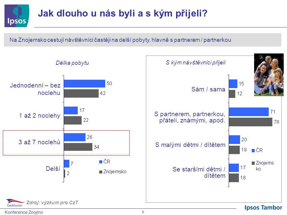 Konference Znojmo 9 Na Znojemsko cestují návštěvníci častěji na delší pobyty, hlavně s partnerem / partnerkou Jak dlouho u nás byli a s kým přijeli? S