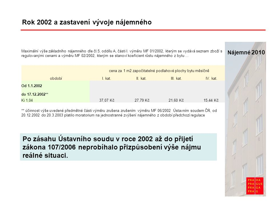 Rok 2002 a zastavení vývoje nájemného Maximální výše základního nájemného dle čl.5, oddílu A, části I. výměru MF 01/2002, kterým se vydává seznam zbož