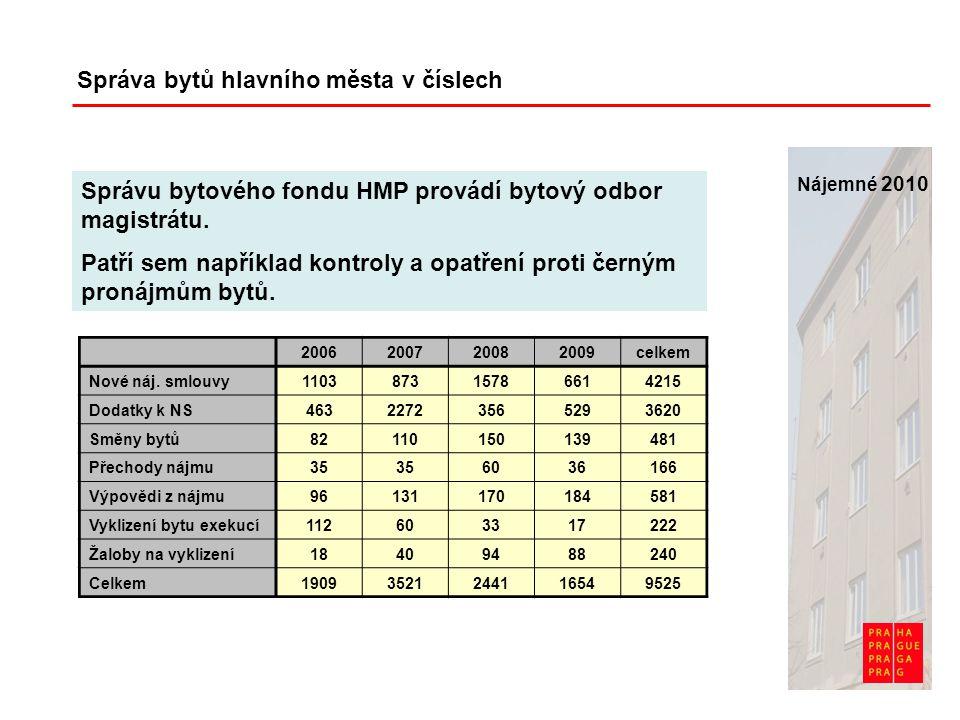 Nájemné 2010 Správa bytů hlavního města v číslech Správu bytového fondu HMP provádí bytový odbor magistrátu. Patří sem například kontroly a opatření p
