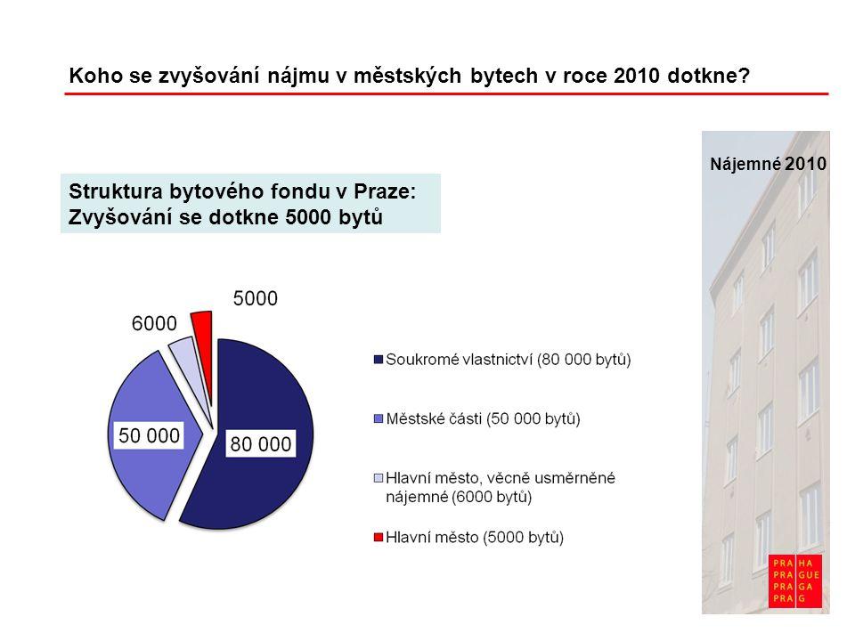 Koho se zvyšování nájmu v městských bytech v roce 2010 dotkne? Struktura bytového fondu v Praze: Zvyšování se dotkne 5000 bytů Nájemné 2010