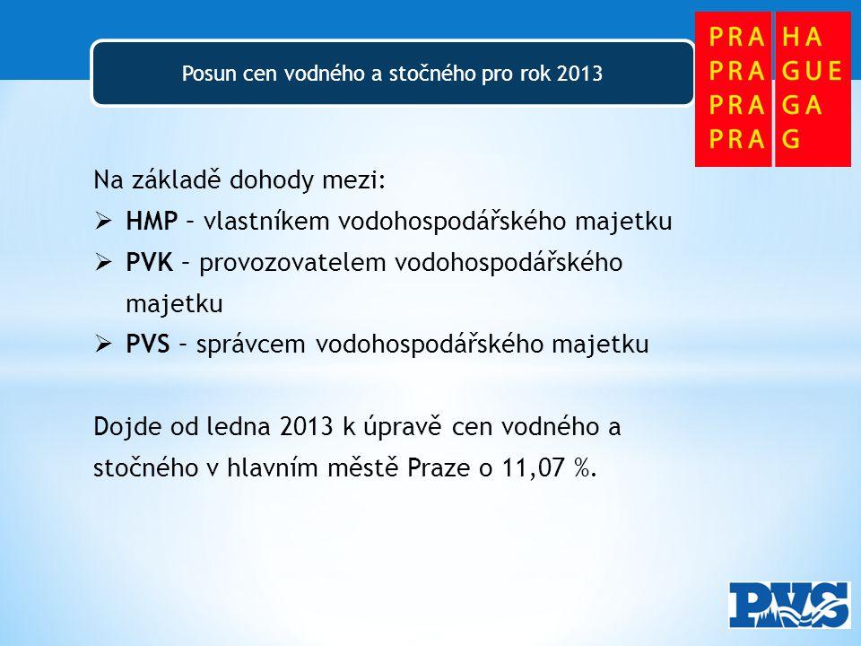 Posun cen vodného a stočného pro rok 2013 Na základě dohody mezi:  HMP – vlastníkem vodohospodářského majetku  PVK – provozovatelem vodohospodářského majetku  PVS – správcem vodohospodářského majetku Dojde od ledna 2013 k úpravě cen vodného a stočného v hlavním městě Praze o 11,07 %.