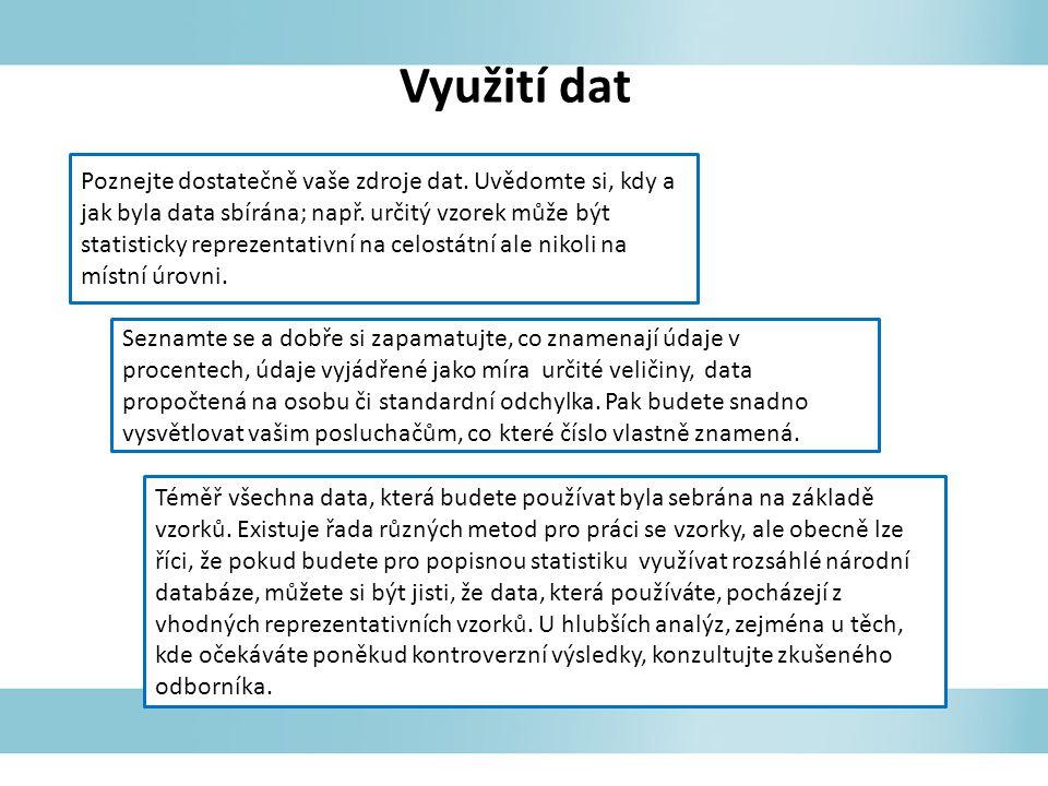 Využití dat Poznejte dostatečně vaše zdroje dat. Uvědomte si, kdy a jak byla data sbírána; např.
