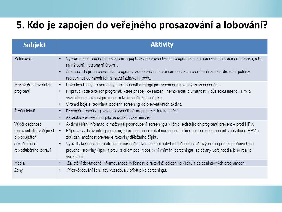 5. Kdo je zapojen do veřejného prosazování a lobování.