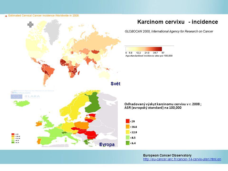 Odhadovaný výskyt karcinomu cervixu v r. 2008 ; ASR (evropský standard) na 100,000 European Cancer Observatory http://eu-cancer.iarc.fr/cancer-14-cerv
